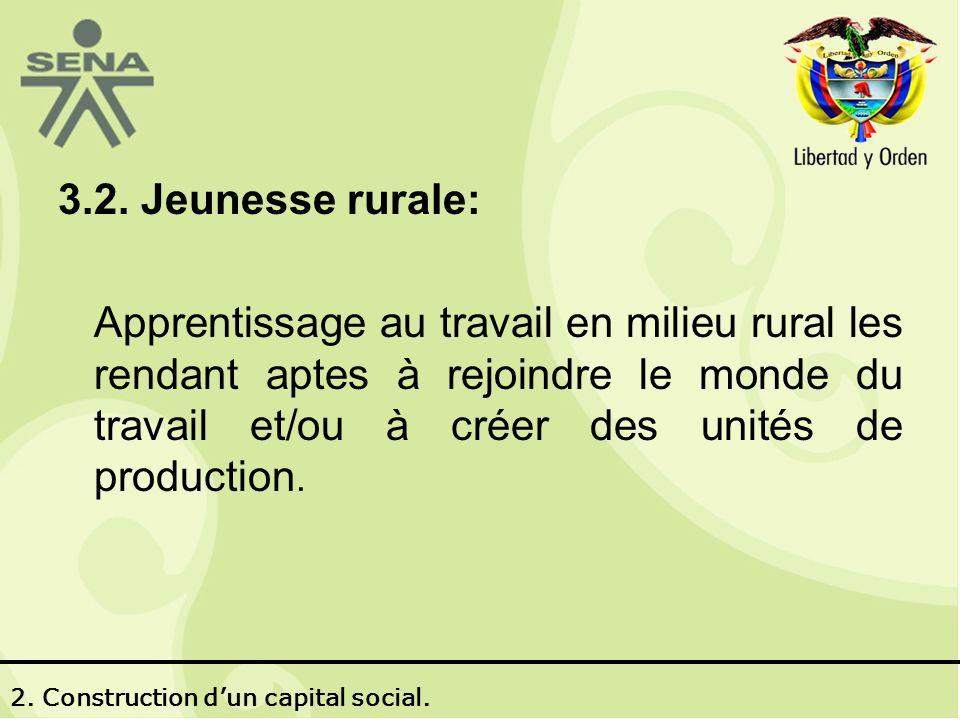 3.2. Jeunesse rurale: Apprentissage au travail en milieu rural les rendant aptes à rejoindre le monde du travail et/ou à créer des unités de productio