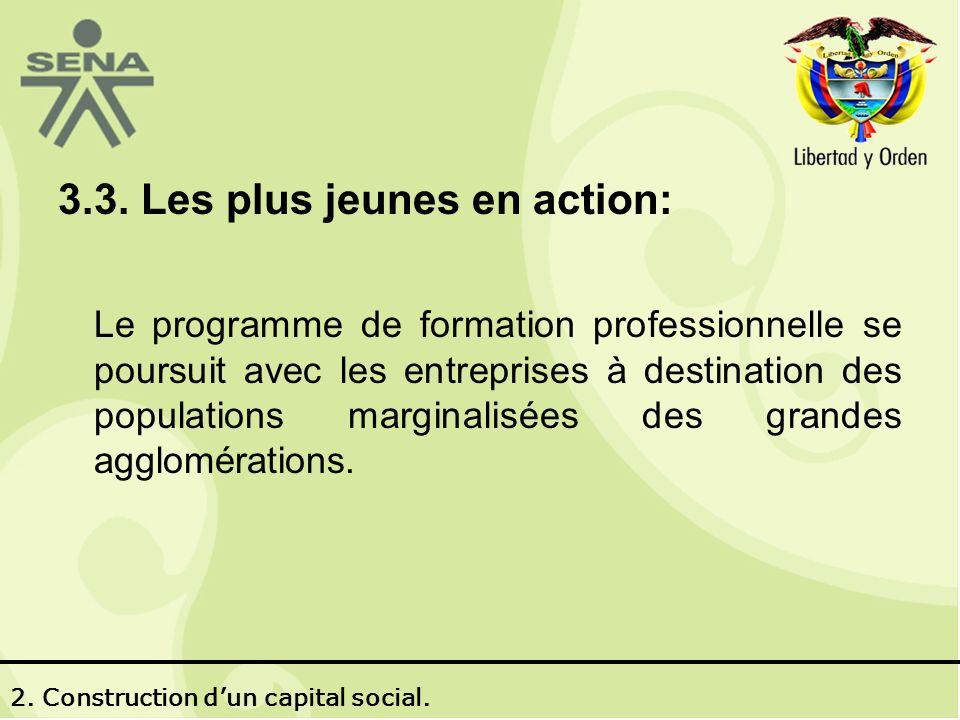 3.3. Les plus jeunes en action: Le programme de formation professionnelle se poursuit avec les entreprises à destination des populations marginalisées