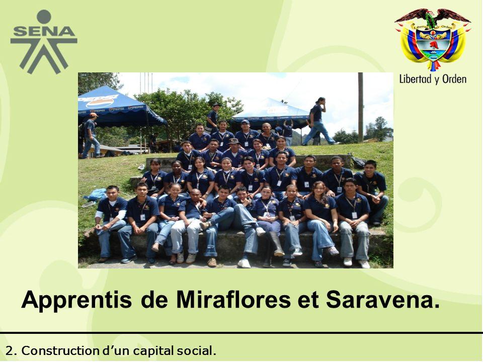 Apprentis de Miraflores et Saravena. 2. Construction dun capital social.