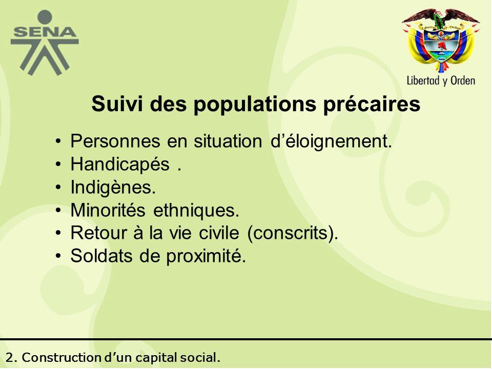 Suivi des populations précaires Personnes en situation déloignement.