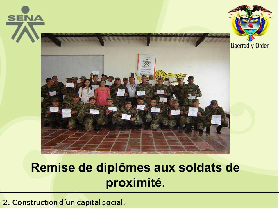 Remise de diplômes aux soldats de proximité. 2. Construction dun capital social.