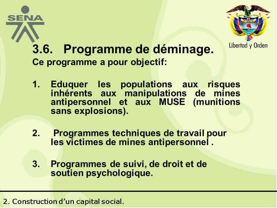 3.6. Programme de déminage.