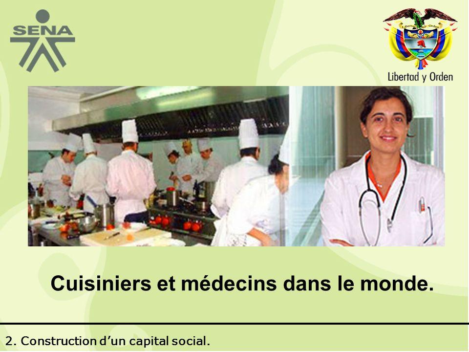 Cuisiniers et médecins dans le monde. 2. Construction dun capital social.