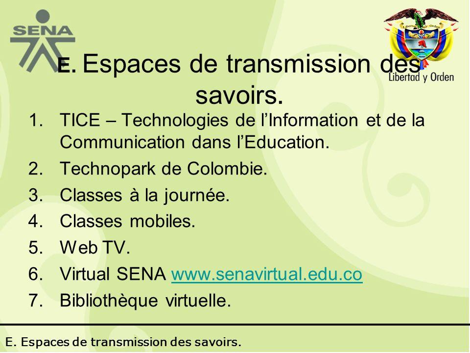 E. Espaces de transmission des savoirs.