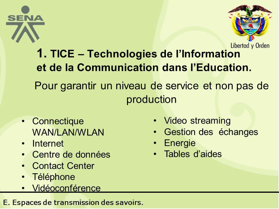 1. TICE – Technologies de lInformation et de la Communication dans lEducation.