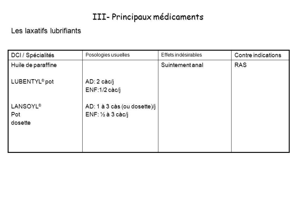 III- Principaux médicaments Les laxatifs lubrifiants DCI / Spécialités Posologies usuelles Effets indésirables Contre indications Huile de paraffine L
