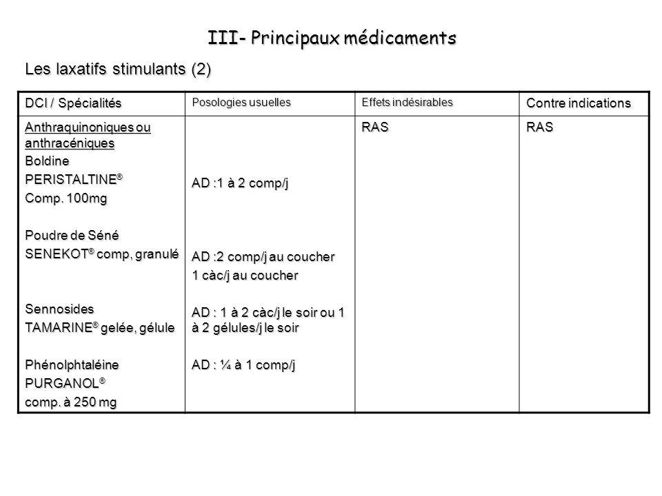 III- Principaux médicaments Les laxatifs stimulants (2) DCI / Spécialités Posologies usuelles Effets indésirables Contre indications Anthraquinoniques