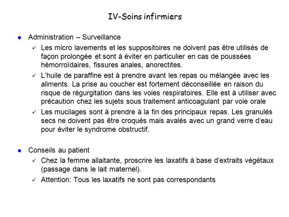 IV-Soins infirmiers Administration – Surveillance Administration – Surveillance Les micro lavements et les suppositoires ne doivent pas être utilisés