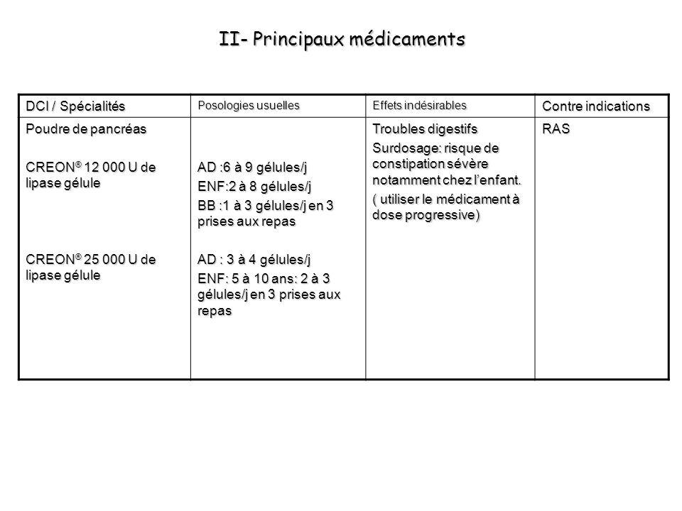 II- Principaux médicaments DCI / Spécialités Posologies usuelles Effets indésirables Contre indications Poudre de pancréas CREON ® 12 000 U de lipase