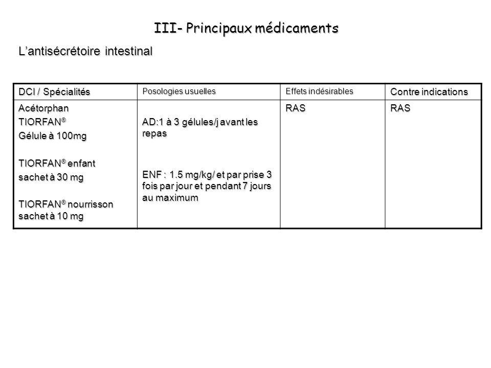 III- Principaux médicaments Lantisécrétoire intestinal DCI / Spécialités Posologies usuelles Effets indésirables Contre indications Acétorphan TIORFAN