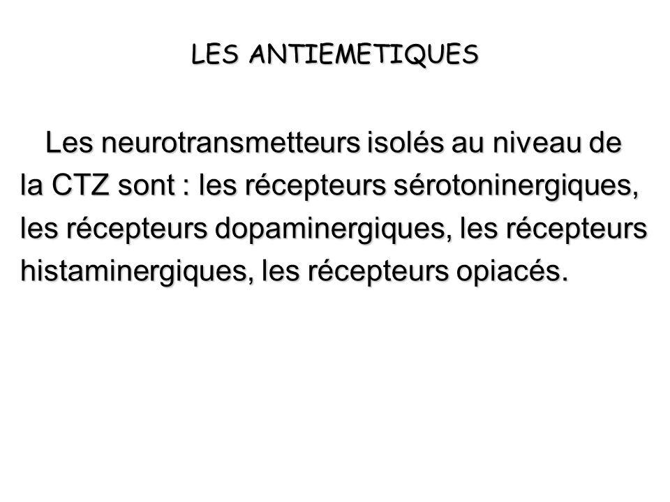 LES ANTIEMETIQUES Les neurotransmetteurs isolés au niveau de la CTZ sont : les récepteurs sérotoninergiques, les récepteurs dopaminergiques, les récep