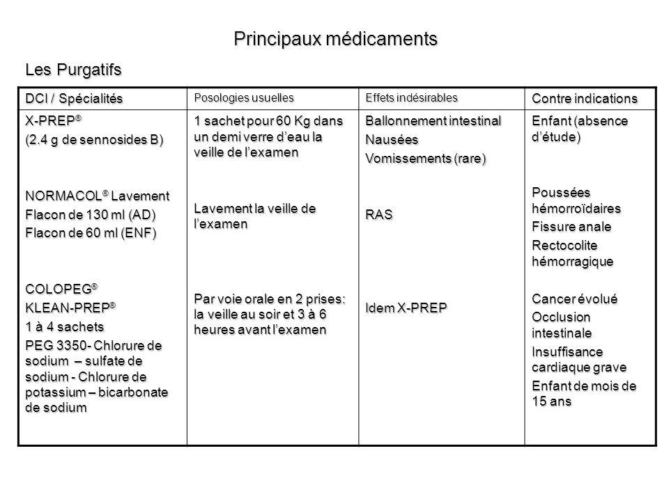 Principaux médicaments Les Purgatifs DCI / Spécialités Posologies usuelles Effets indésirables Contre indications X-PREP ® (2.4 g de sennosides B) NOR