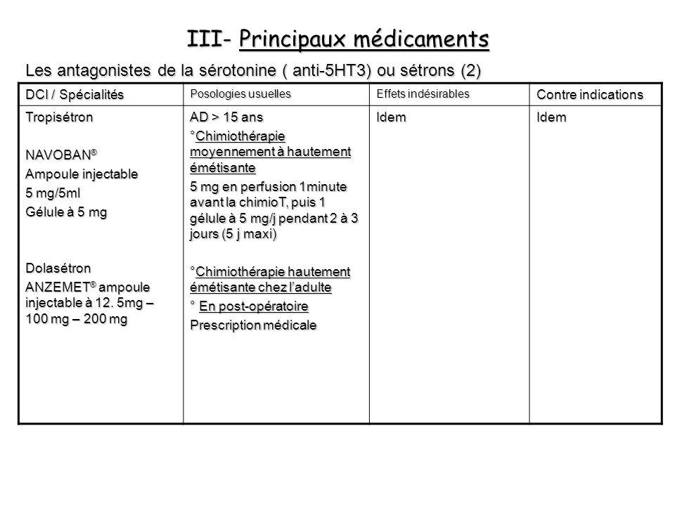 III- Principaux médicaments Les antagonistes de la sérotonine ( anti-5HT3) ou sétrons (2) DCI / Spécialités Posologies usuelles Effets indésirables Co