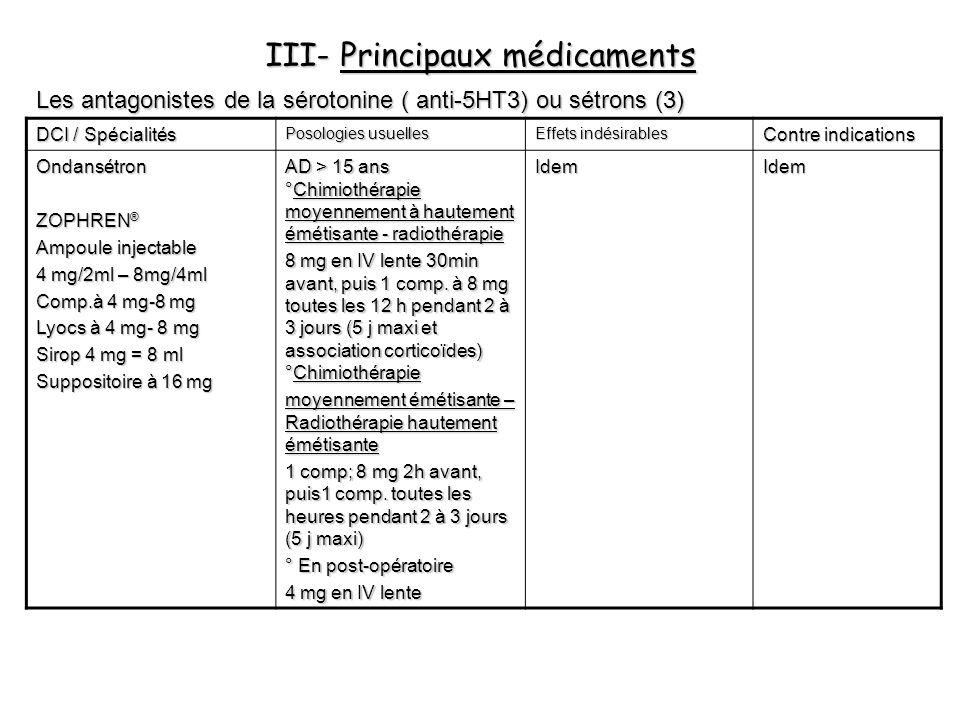 III- Principaux médicaments Les antagonistes de la sérotonine ( anti-5HT3) ou sétrons (3) DCI / Spécialités Posologies usuelles Effets indésirables Co