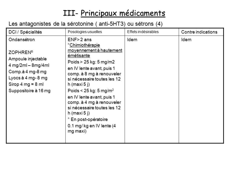 III- Principaux médicaments Les antagonistes de la sérotonine ( anti-5HT3) ou sétrons (4) DCI / Spécialités Posologies usuelles Effets indésirables Co