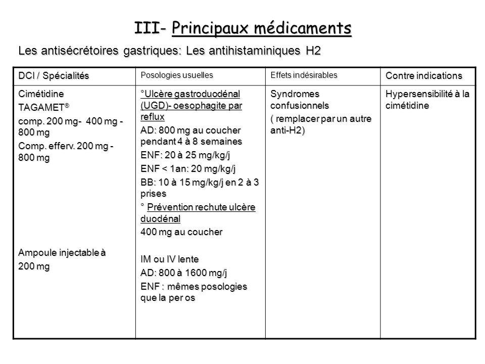 III- Principaux médicaments Les antisécrétoires gastriques: Les antihistaminiques H2 DCI / Spécialités Posologies usuelles Effets indésirables Contre