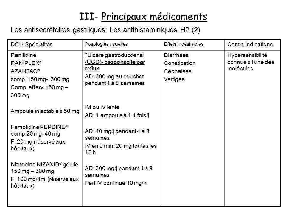 III- Principaux médicaments Les antisécrétoires gastriques: Les antihistaminiques H2 (2) DCI / Spécialités Posologies usuelles Effets indésirables Con