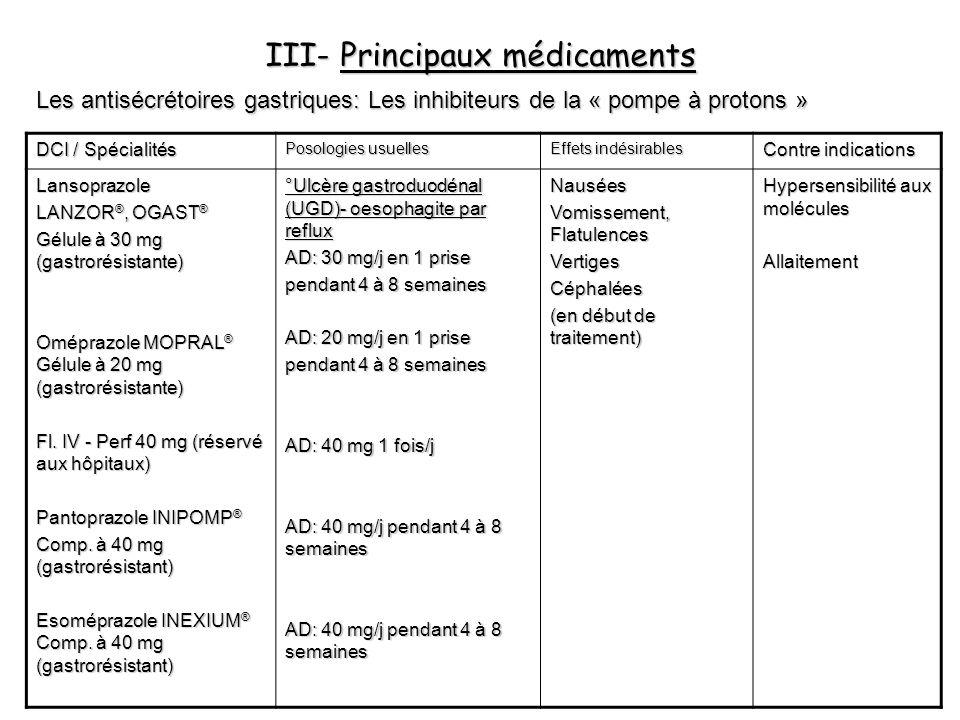 III- Principaux médicaments Les antisécrétoires gastriques: Les inhibiteurs de la « pompe à protons » DCI / Spécialités Posologies usuelles Effets ind