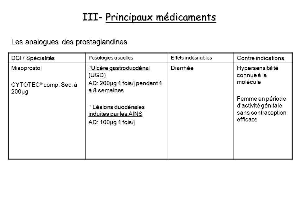 III- Principaux médicaments Les analogues des prostaglandines DCI / Spécialités Posologies usuelles Effets indésirables Contre indications Misoprostol