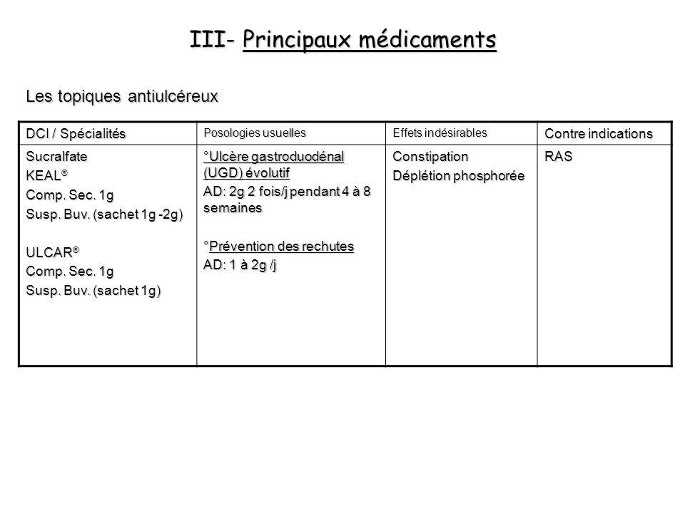 III- Principaux médicaments Les topiques antiulcéreux DCI / Spécialités Posologies usuelles Effets indésirables Contre indications Sucralfate KEAL ® C