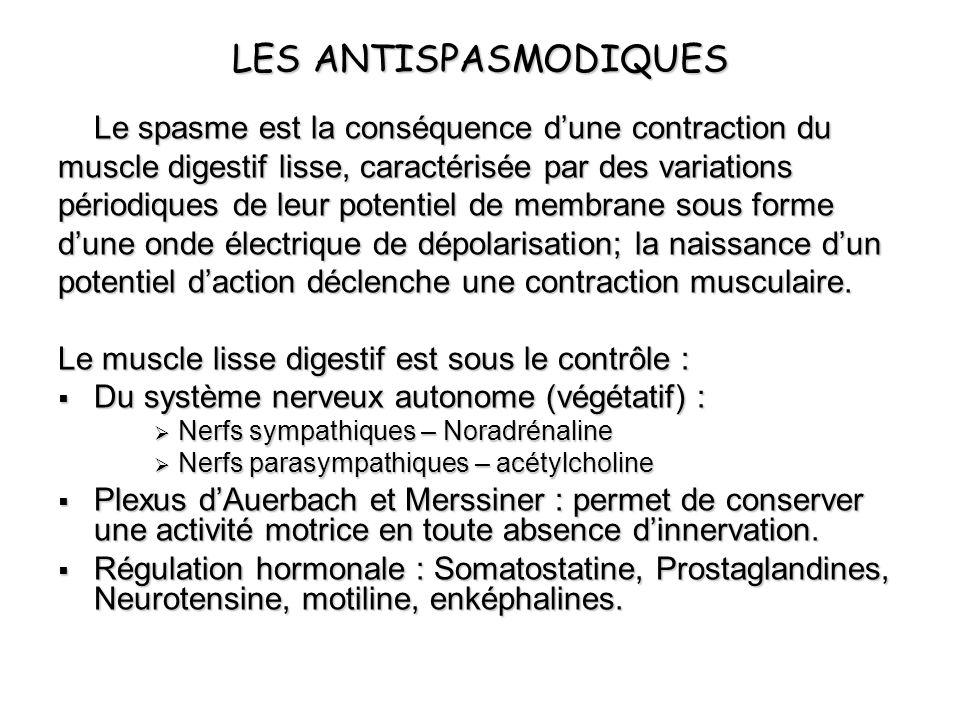 LES ANTISPASMODIQUES Le spasme est la conséquence dune contraction du muscle digestif lisse, caractérisée par des variations périodiques de leur poten