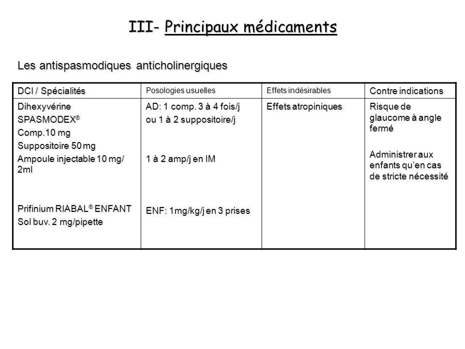 III- Principaux médicaments Les antispasmodiques anticholinergiques DCI / Spécialités Posologies usuelles Effets indésirables Contre indications Dihex