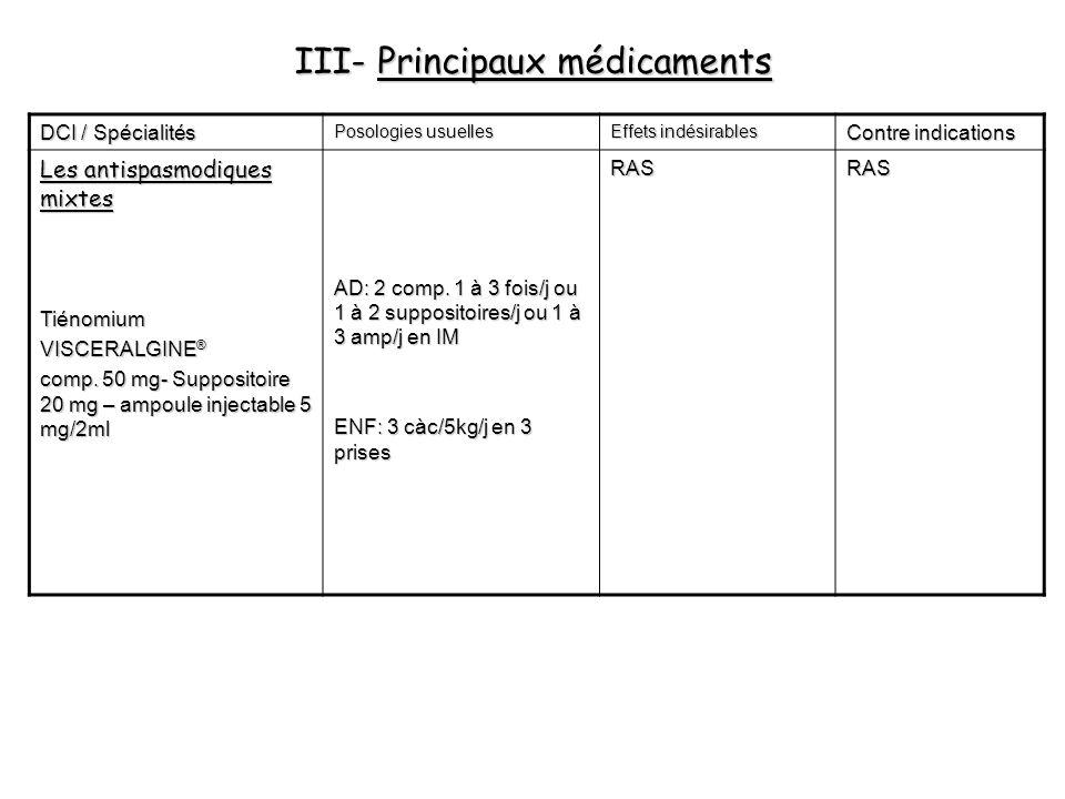 III- Principaux médicaments DCI / Spécialités Posologies usuelles Effets indésirables Contre indications Les antispasmodiques mixtes Tiénomium VISCERA