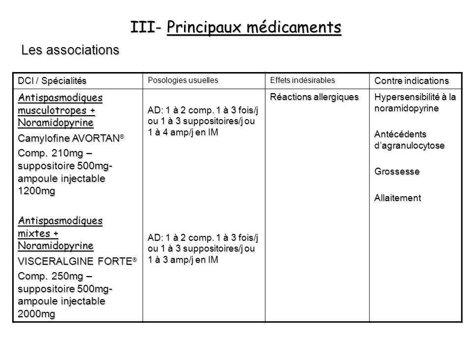 III- Principaux médicaments Les associations Les associations DCI / Spécialités Posologies usuelles Effets indésirables Contre indications Antispasmod