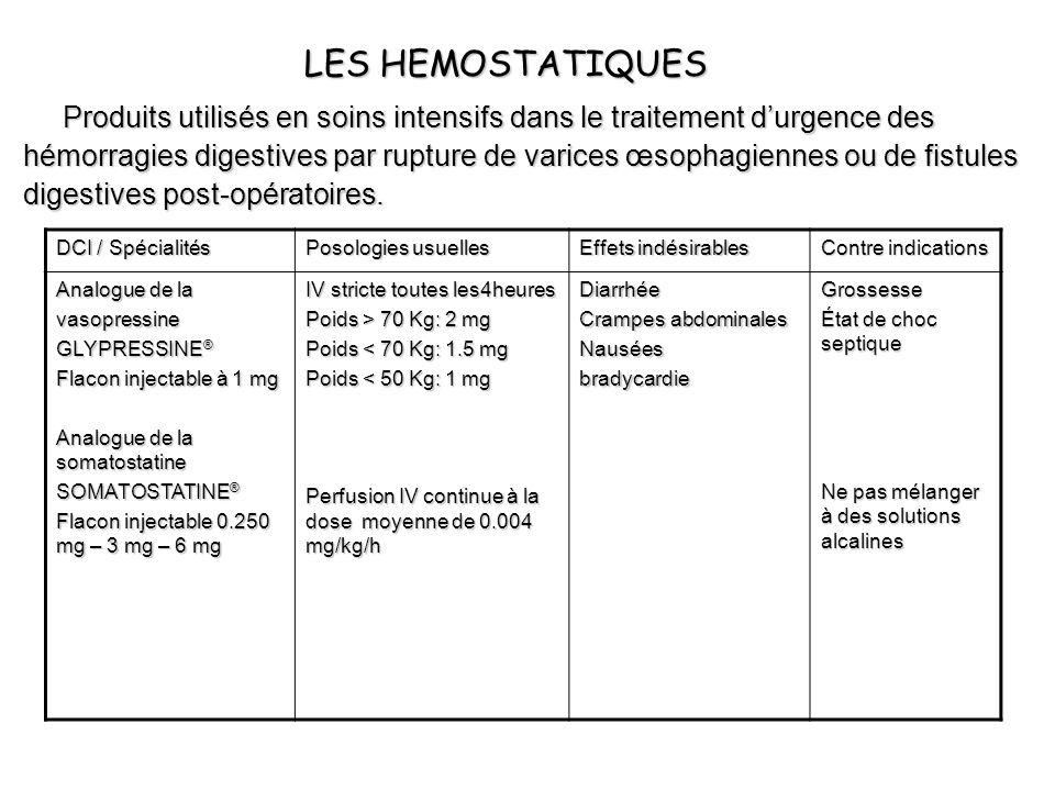 LES HEMOSTATIQUES Produits utilisés en soins intensifs dans le traitement durgence des hémorragies digestives par rupture de varices œsophagiennes ou