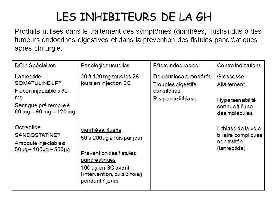 LES INHIBITEURS DE LA GH DCI / Spécialités Posologies usuelles Effets indésirables Contre indications Lanréotide SOMATULINE LP ® Flacon injectable à 3