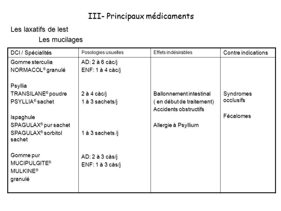 III- Principaux médicaments Les laxatifs de lest Les mucilages DCI / Spécialités Posologies usuelles Effets indésirables Contre indications Gomme ster