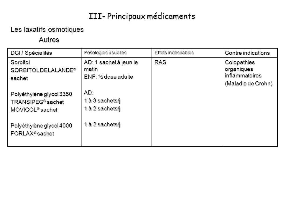 III- Principaux médicaments Les laxatifs osmotiques Autres DCI / Spécialités Posologies usuelles Effets indésirables Contre indications Sorbitol SORBI