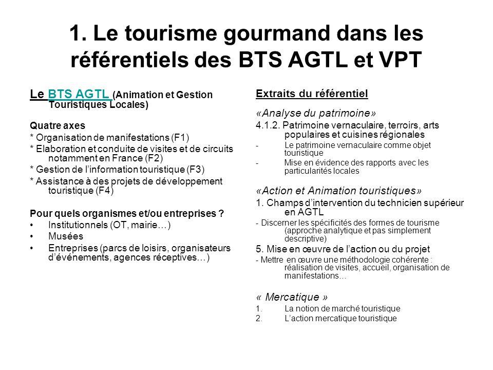 1. Le tourisme gourmand dans les référentiels des BTS AGTL et VPT Le BTS AGTL (Animation et Gestion Touristiques Locales)BTS AGTL Quatre axes * Organi