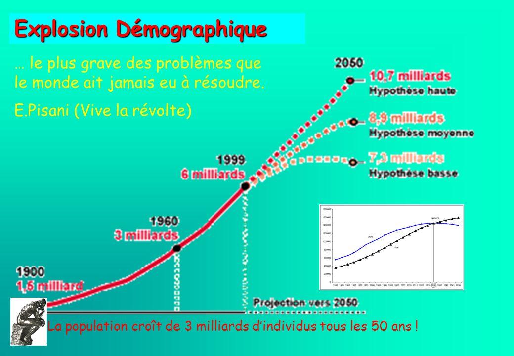 Explosion Démographique La population croît de 3 milliards dindividus tous les 50 ans ! … le plus grave des problèmes que le monde ait jamais eu à rés