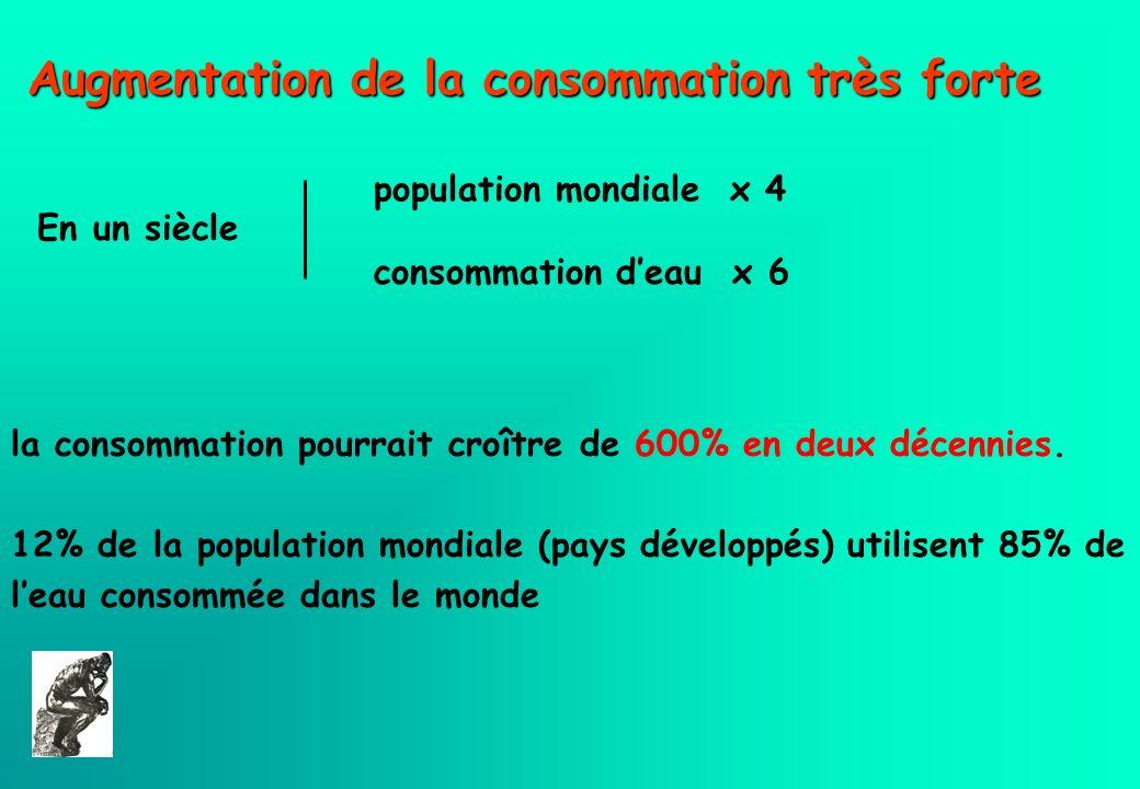 consommation deau x 6 la consommation pourrait croître de 600% en deux décennies. 12% de la population mondiale (pays développés) utilisent 85% de lea