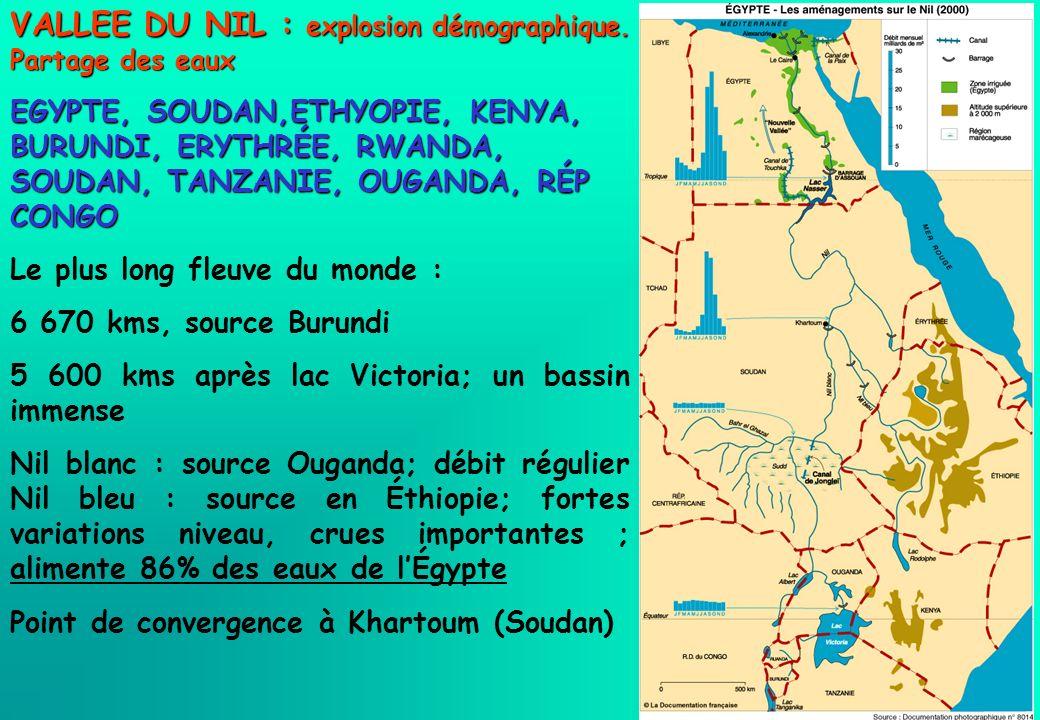 VALLEE DU NIL : explosion démographique. Partage des eaux EGYPTE, SOUDAN,ETHYOPIE, KENYA, BURUNDI, ERYTHRÉE, RWANDA, SOUDAN, TANZANIE, OUGANDA, RÉP CO