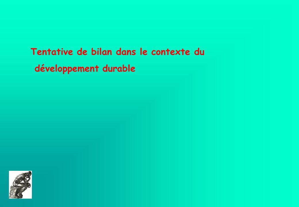 Tentative de bilan dans le contexte du développement durable