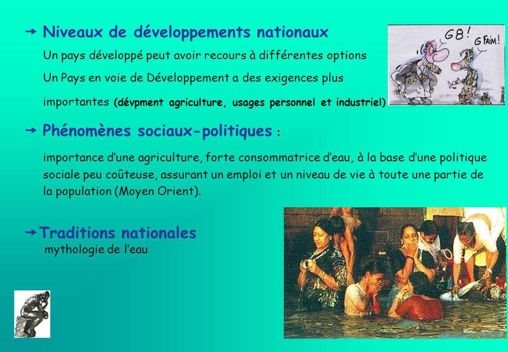 Niveaux de développements nationaux Un pays développé peut avoir recours à différentes options Un Pays en voie de Développement a des exigences plus i