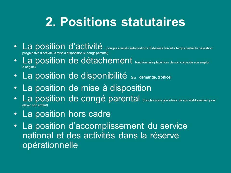 2. Positions statutaires La position dactivité (congés annuels,autorisations dabsence,travail à temps partiel,la cessation progressive dactivité,la mi