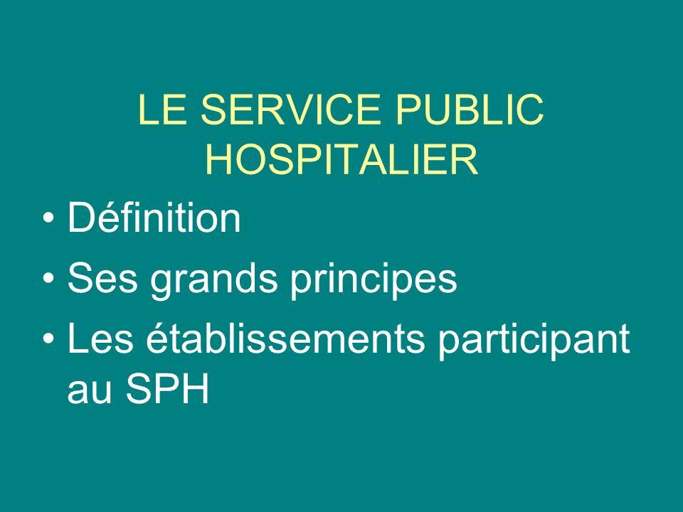 LE SERVICE PUBLIC HOSPITALIER Définition Ses grands principes Les établissements participant au SPH
