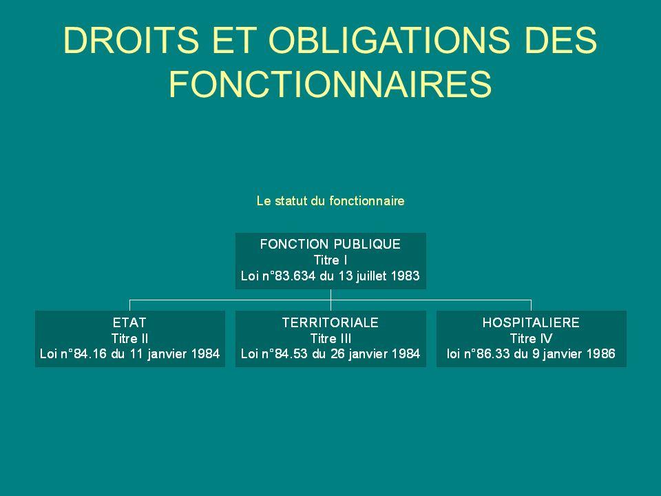 DROITS ET OBLIGATIONS DES FONCTIONNAIRES