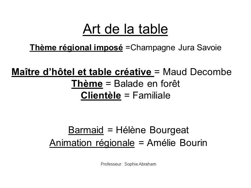 Art de la table Thème régional imposé =Champagne Jura Savoie Barmaid = Hélène Bourgeat Animation régionale = Amélie Bourin Professeur : Sophie Abraham