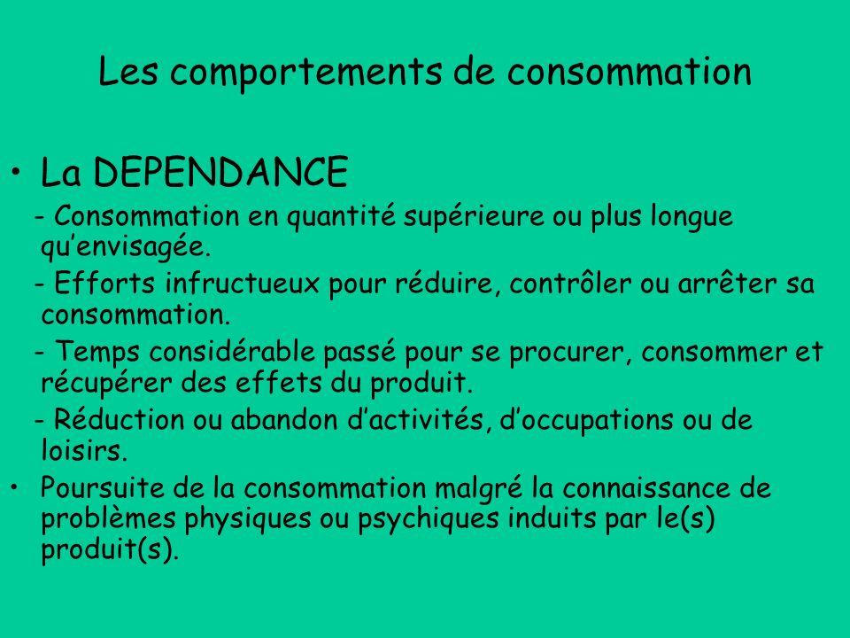 Les comportements de consommation La DEPENDANCE - Consommation en quantité supérieure ou plus longue quenvisagée. - Efforts infructueux pour réduire,