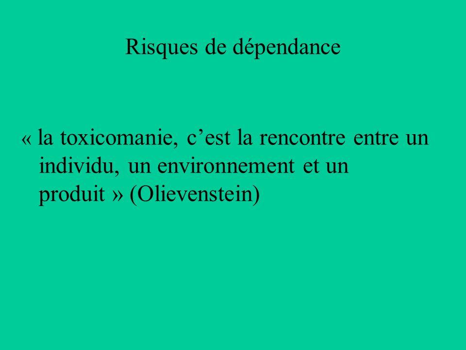 Risques de dépendance « la toxicomanie, cest la rencontre entre un individu, un environnement et un produit » (Olievenstein)