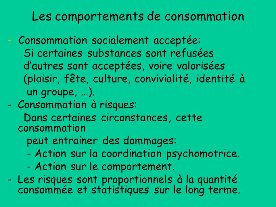 Les comportements de consommation - Consommation socialement acceptée: Si certaines substances sont refusées dautres sont acceptées, voire valorisées