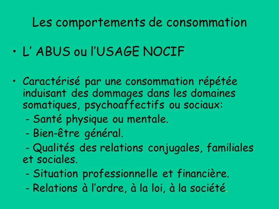 Les comportements de consommation L ABUS ou lUSAGE NOCIF Caractérisé par une consommation répétée induisant des dommages dans les domaines somatiques,