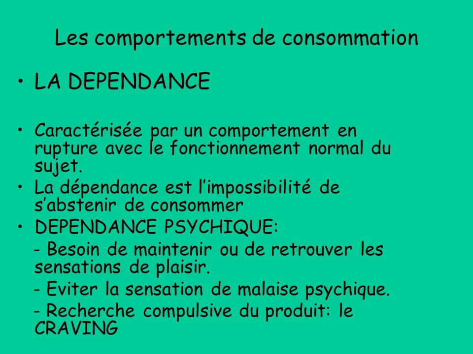 Les comportements de consommation LA DEPENDANCE Caractérisée par un comportement en rupture avec le fonctionnement normal du sujet. La dépendance est