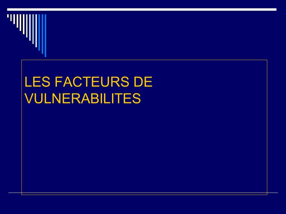Les facteurs de vulnérabilités Caractéristiques individuelles et environnementales qui ne sont pas spécifiques aux produits.