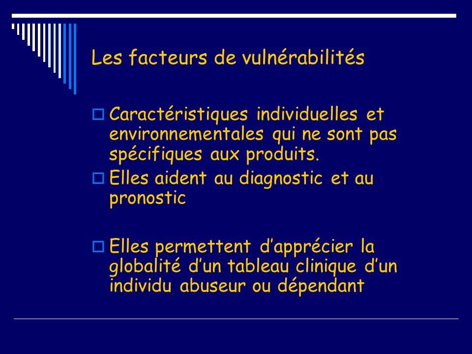Les facteurs de vulnérabilités Caractéristiques individuelles et environnementales qui ne sont pas spécifiques aux produits. Elles aident au diagnosti