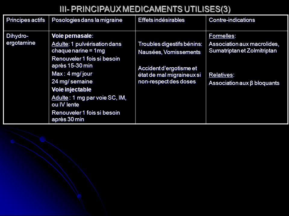 III- PRINCIPAUX MEDICAMENTS UTILISES(3) Principes actifs Posologies dans la migraine Effets indésirables Contre-indications Dihydro- ergotamine Voie p